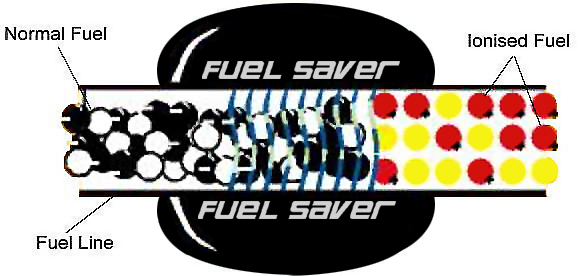Fuel Saver - How It Works